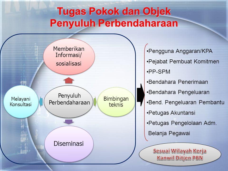 PENYULUHPERBENDAHARAAN Seluruh Pelaksana Bersertifikat Penyuluh Perbendaharaan: 1. Pelaksanaan Anggaran 2. Pertanggungjawaban Pelaksanaan Ang garan Pe