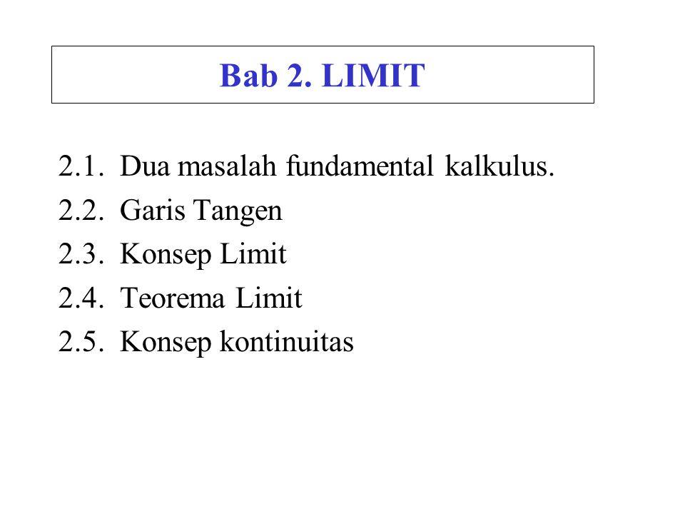 Bab 2.LIMIT 2.1. Dua masalah fundamental kalkulus.