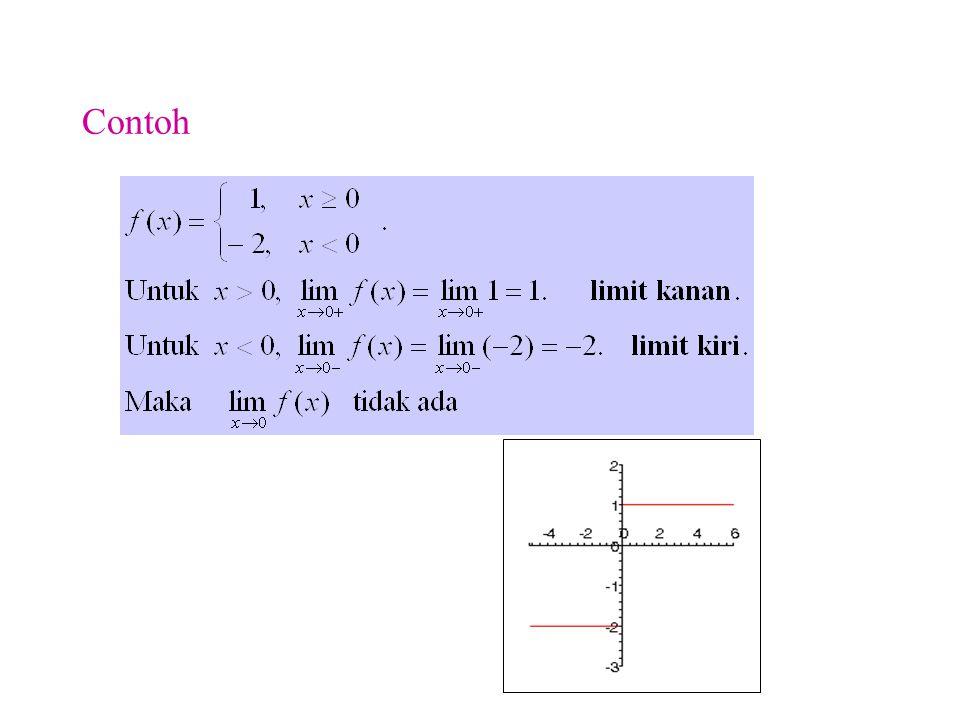 Limit kiri (limit f(x) bila x menuju a dari kiri) Limit kanan (limit f(x) bila x menuju a dari kanan) Teorema 2: jika dan hanya jika