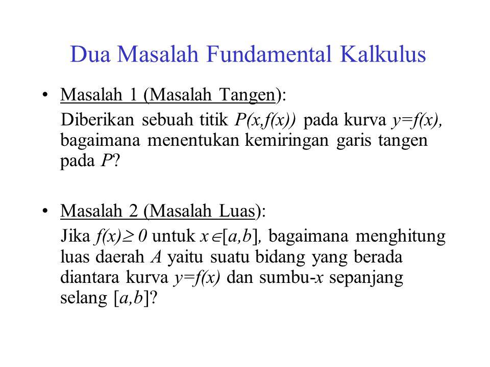 cos(x)  sin(x)/x  1/cos(x)