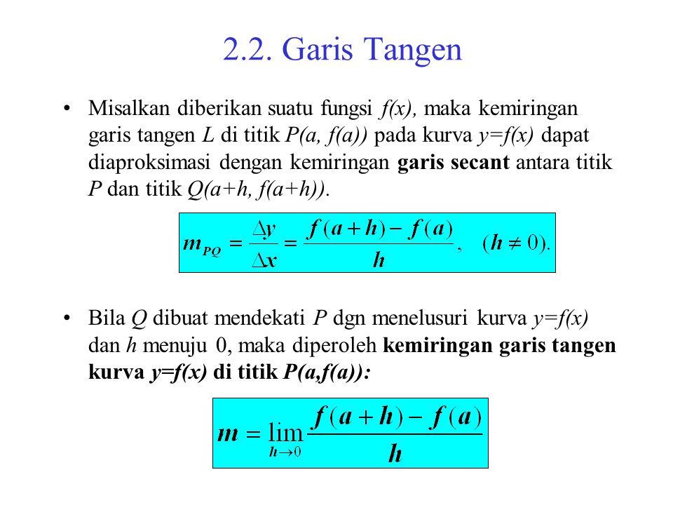 Grafik f(x)=(x-2) 2