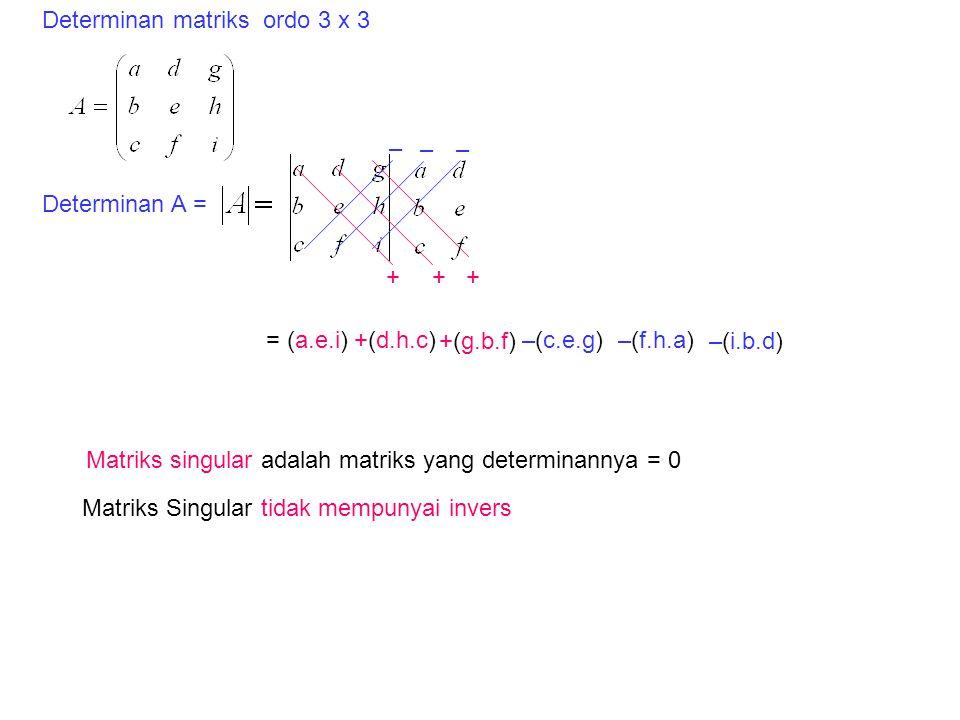 Determinan matriks ordo 3 x 3 Determinan A = +++ – –– = (a.e.i)+(d.h.c) +(g.b.f) –(c.e.g)–(f.h.a) –(i.b.d) Matriks Singular tidak mempunyai invers Matriks singular adalah matriks yang determinannya = 0
