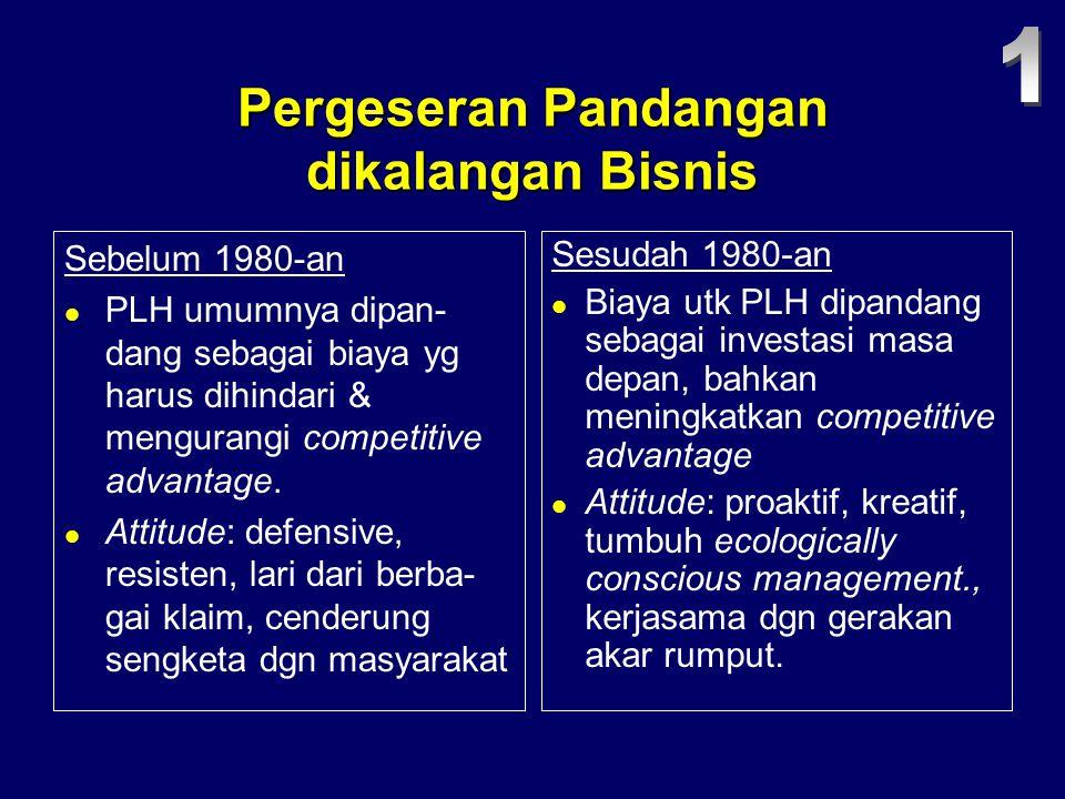 Pergeseran Pandangan dikalangan Bisnis Sebelum 1980-an l PLH umumnya dipan- dang sebagai biaya yg harus dihindari & mengurangi competitive advantage.