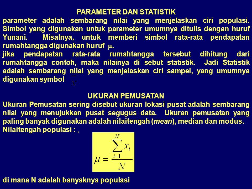 PARAMETER DAN STATISTIK parameter adalah sembarang nilai yang menjelaskan ciri populasi. Simbol yang digunakan untuk parameter umumnya ditulis dengan