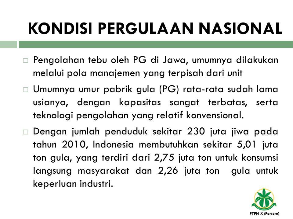  Pengolahan tebu oleh PG di Jawa, umumnya dilakukan melalui pola manajemen yang terpisah dari unit  Umumnya umur pabrik gula (PG) rata-rata sudah la