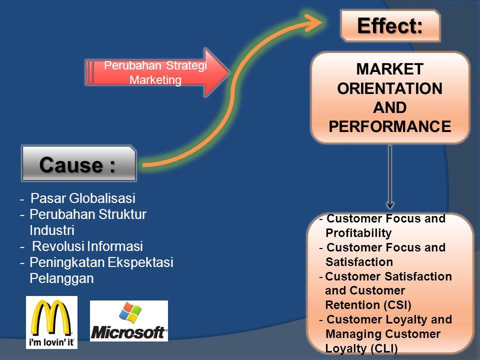 Cause : - Pasar Globalisasi -Perubahan Struktur Industri - Revolusi Informasi -Peningkatan Ekspektasi Pelanggan Perubahan Strategi Marketing Effect: M