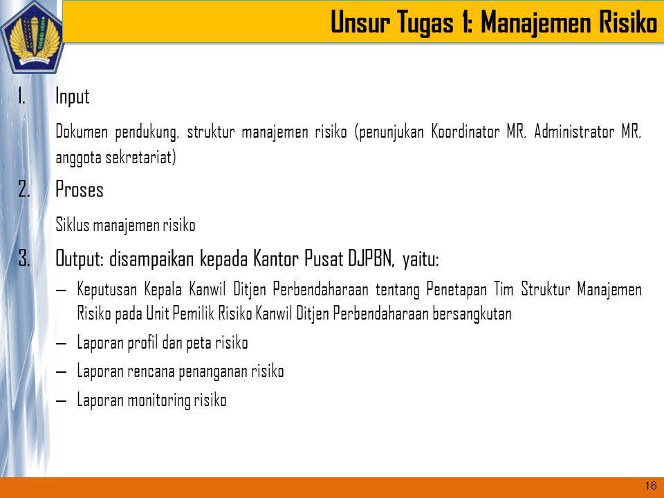 Unsur Tugas 1: Manajemen Risiko 1.Input Dokumen pendukung, struktur manajemen risiko (penunjukan Koordinator MR, Administrator MR, anggota sekretariat
