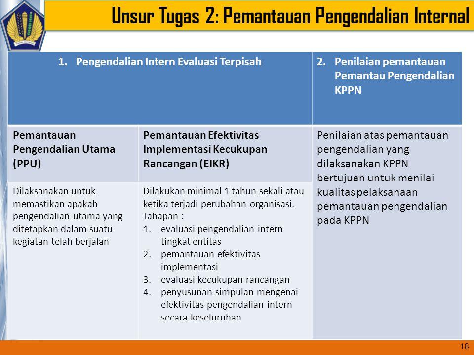 1.Pengendalian Intern Evaluasi Terpisah2.Penilaian pemantauan Pemantau Pengendalian KPPN Pemantauan Pengendalian Utama (PPU) Pemantauan Efektivitas Im