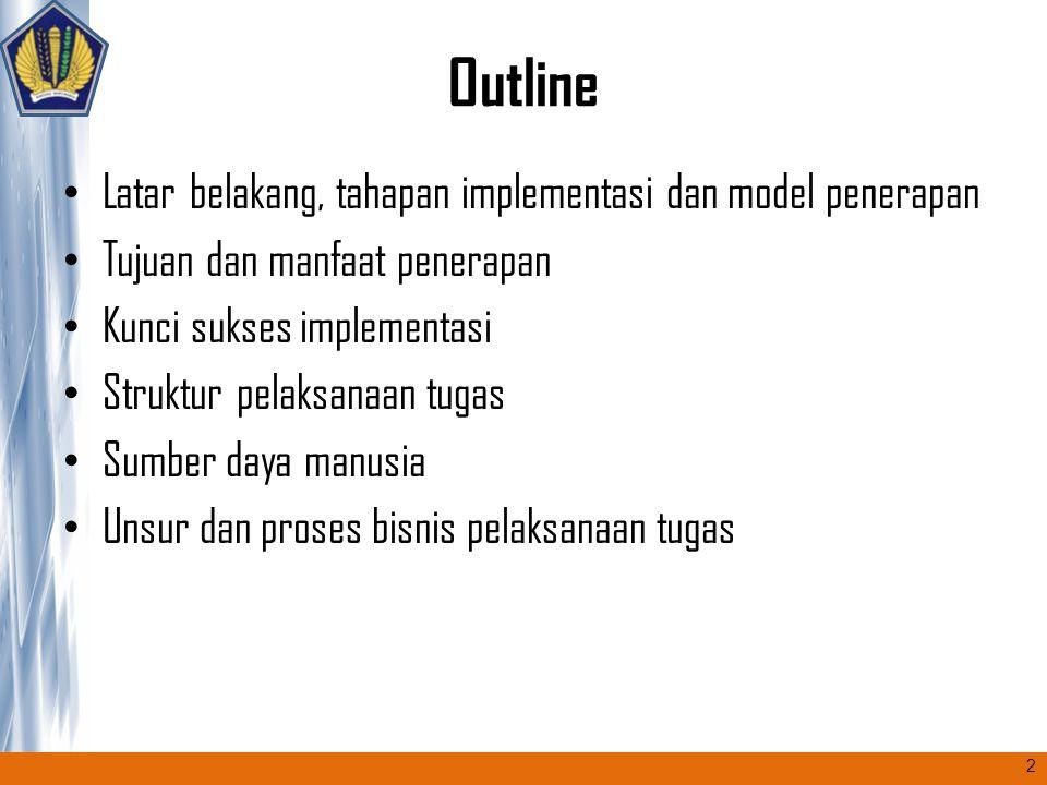 Outline Latar belakang, tahapan implementasi dan model penerapan Tujuan dan manfaat penerapan Kunci sukses implementasi Struktur pelaksanaan tugas Sum