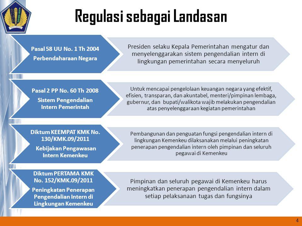 Pasal 58 UU No. 1 Th 2004 Perbendaharaan Negara Presiden selaku Kepala Pemerintahan mengatur dan menyelenggarakan sistem pengendalian intern di lingku
