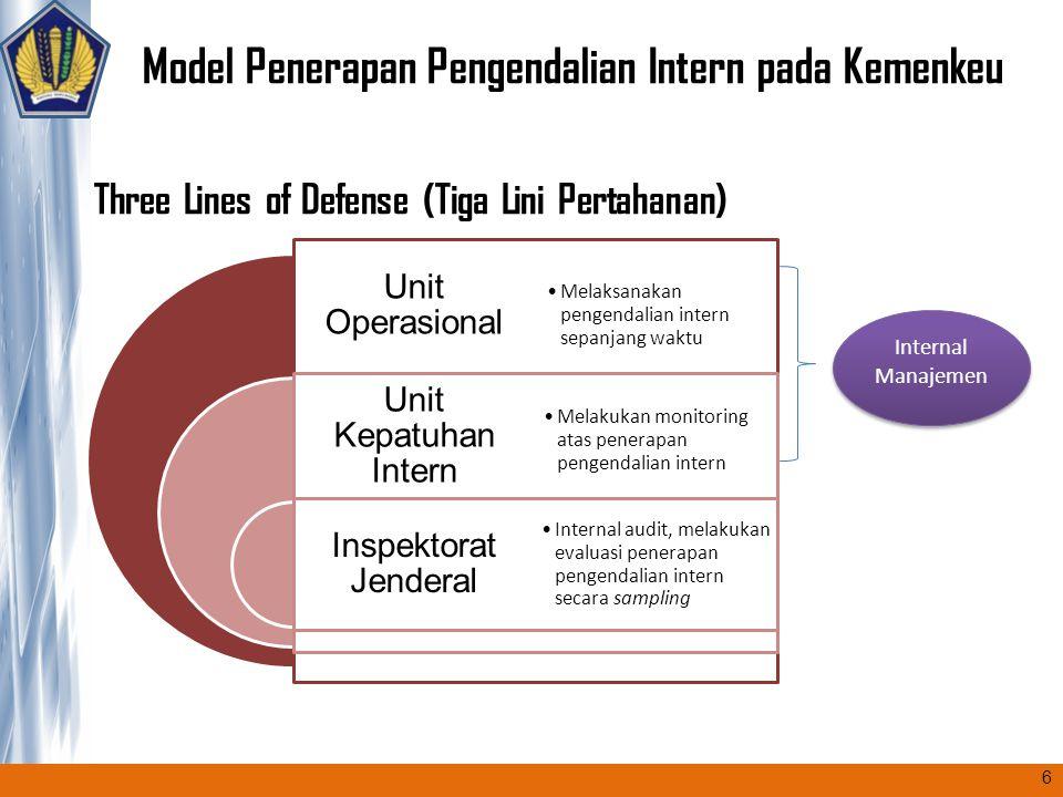 Three Lines of Defense (Tiga Lini Pertahanan) Unit Operasional Unit Kepatuhan Intern Inspektorat Jenderal Melaksanakan pengendalian intern sepanjang w