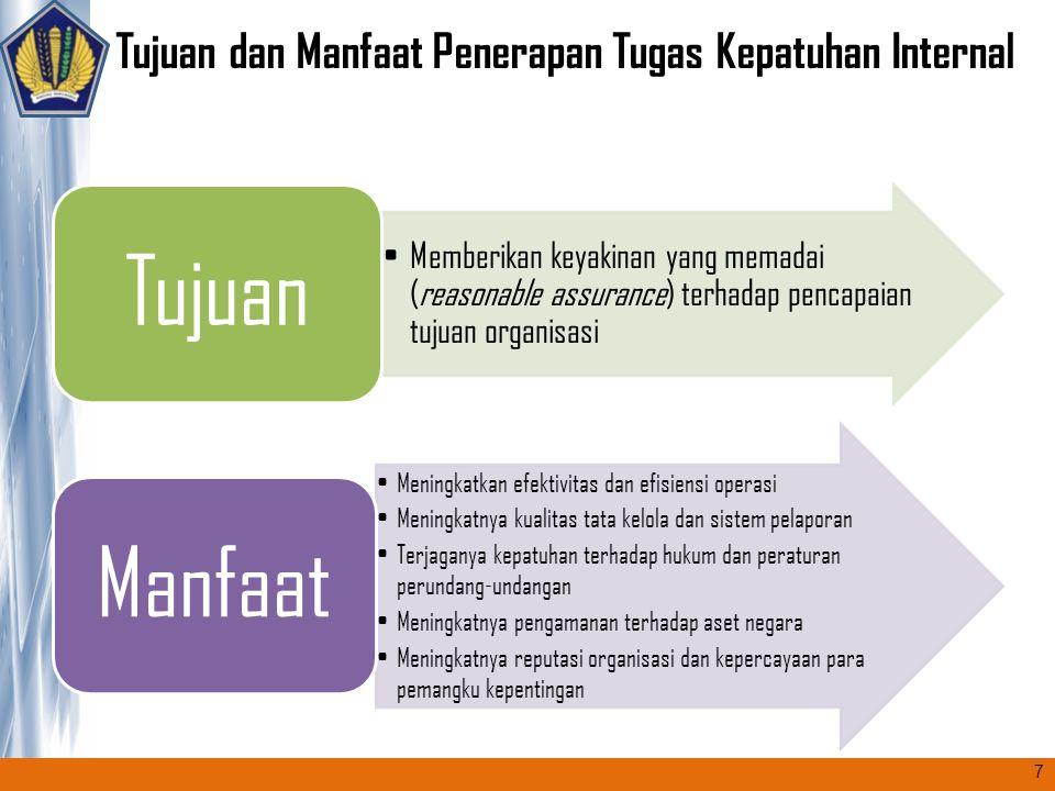 Memberikan keyakinan yang memadai (reasonable assurance) terhadap pencapaian tujuan organisasi Tujuan Meningkatkan efektivitas dan efisiensi operasi M