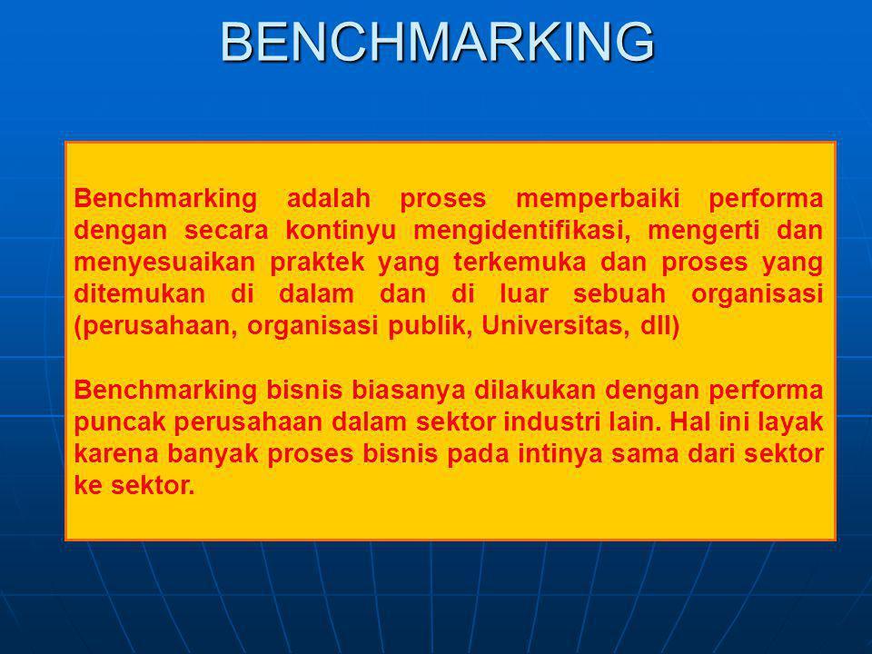 BENCHMARKING Benchmarking adalah proses memperbaiki performa dengan secara kontinyu mengidentifikasi, mengerti dan menyesuaikan praktek yang terkemuka dan proses yang ditemukan di dalam dan di luar sebuah organisasi (perusahaan, organisasi publik, Universitas, dll) Benchmarking bisnis biasanya dilakukan dengan performa puncak perusahaan dalam sektor industri lain.