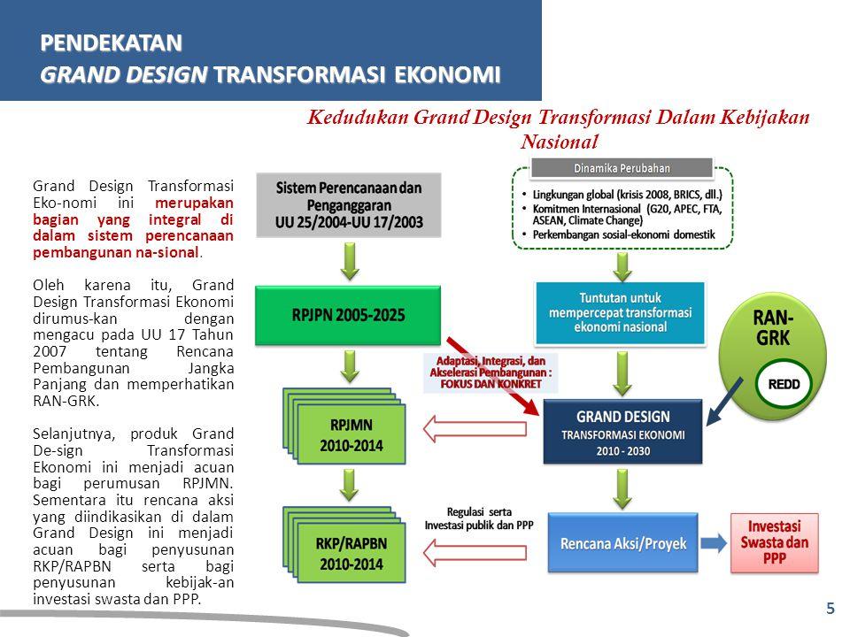 PENDEKATAN GRAND DESIGN TRANSFORMASI EKONOMI Grand Design Transformasi Ekonomi mengkombinasika n pendekatan Sektoral dan Regional Perumusan Grand Design Transformasi Ekonomi ini mengkombinasikan 2 (dua) pendekatan, yaitu sektoral dan regional (pengembangan wilayah) yang selanjutnya diintegrasikan dalam pengembangan Koridor Ekonomi.