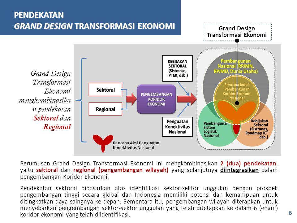 PENDEKATAN GRAND DESIGN TRANSFORMASI EKONOMI Grand Design Transformasi Ekonomi mengkombinasika n pendekatan Sektoral dan Regional Perumusan Grand Desi