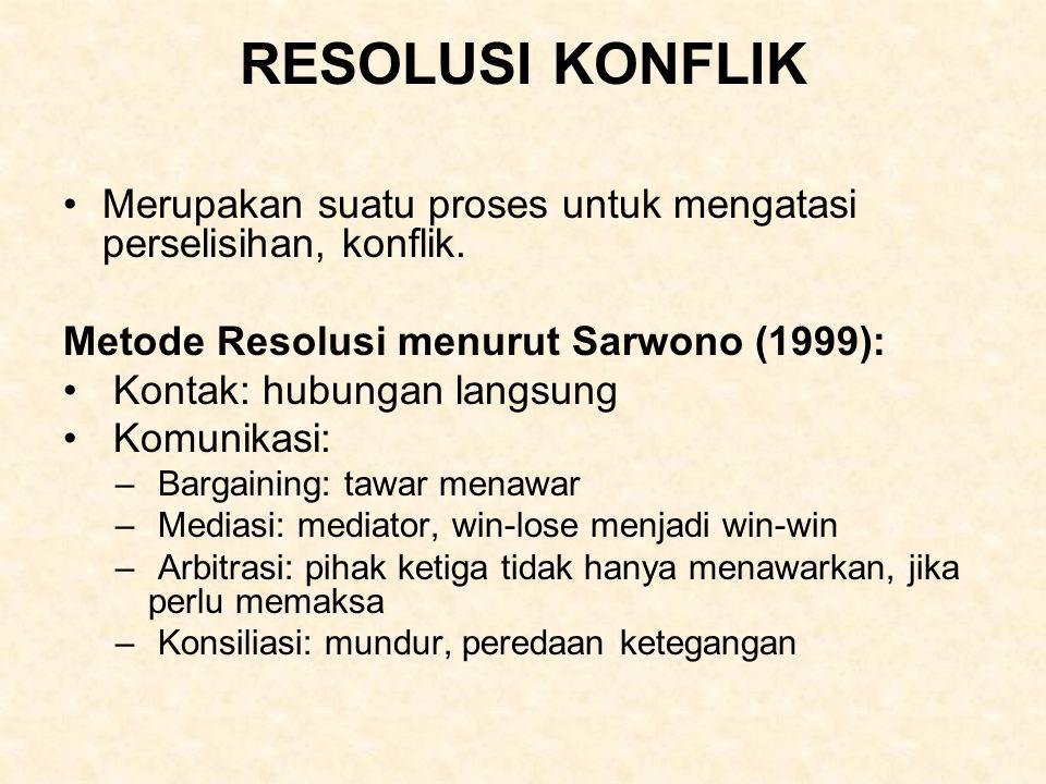 RESOLUSI KONFLIK Merupakan suatu proses untuk mengatasi perselisihan, konflik. Metode Resolusi menurut Sarwono (1999): Kontak: hubungan langsung Komun
