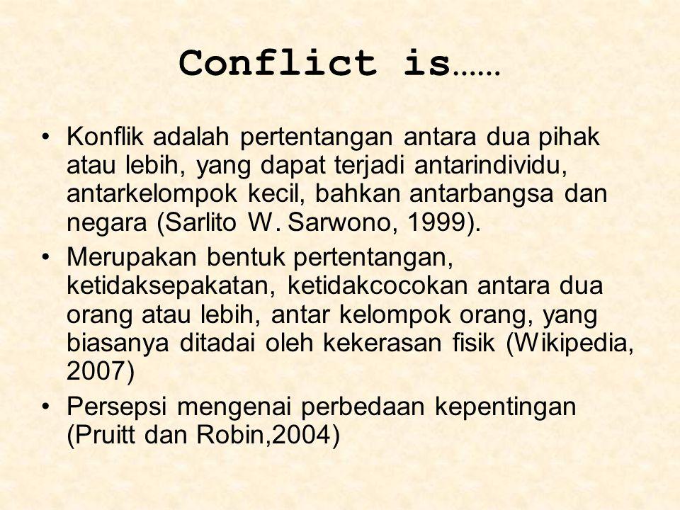 Conflict is…… Konflik adalah pertentangan antara dua pihak atau lebih, yang dapat terjadi antarindividu, antarkelompok kecil, bahkan antarbangsa dan negara (Sarlito W.