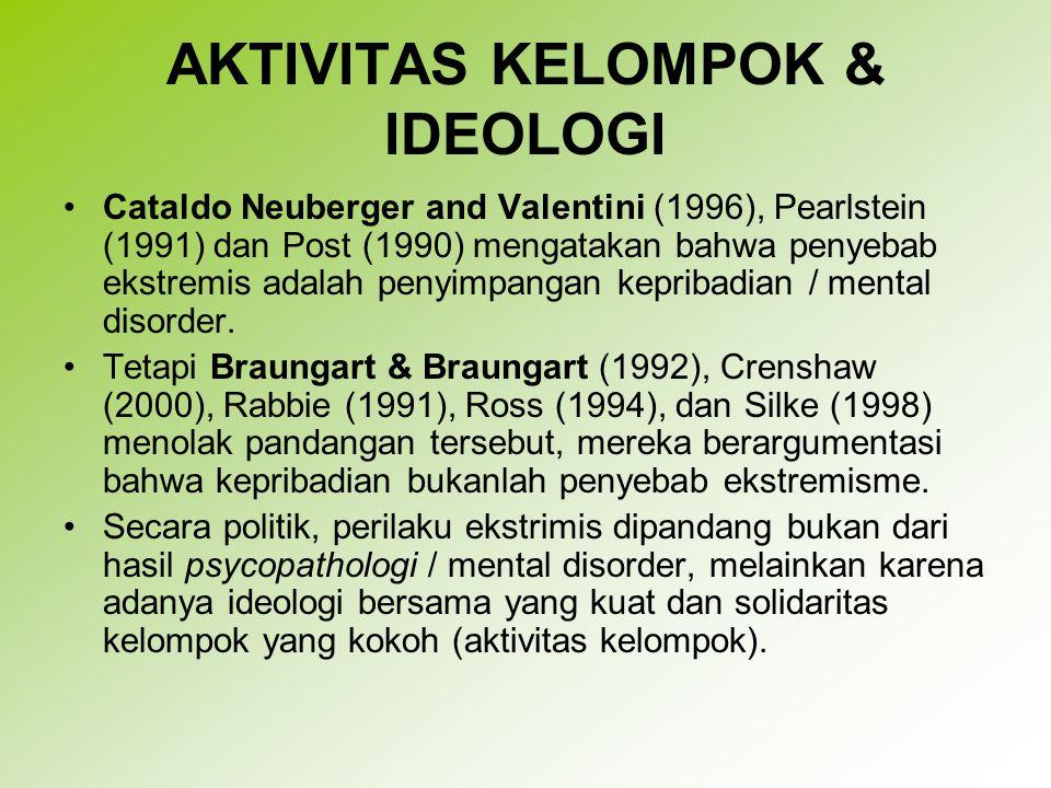 Baumeister (1997:190) mengatakan bahwa perilaku kekerasan oleh ekstrimis hampir selalu didorong oleh semangat kelompok.