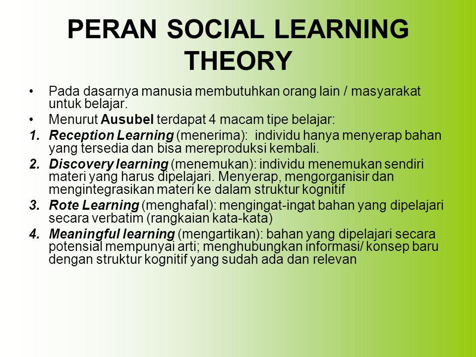 Permasalahannya, pembelajaran di lingkungan masyarakat seringkali dilakukan dengan pola yang salah.