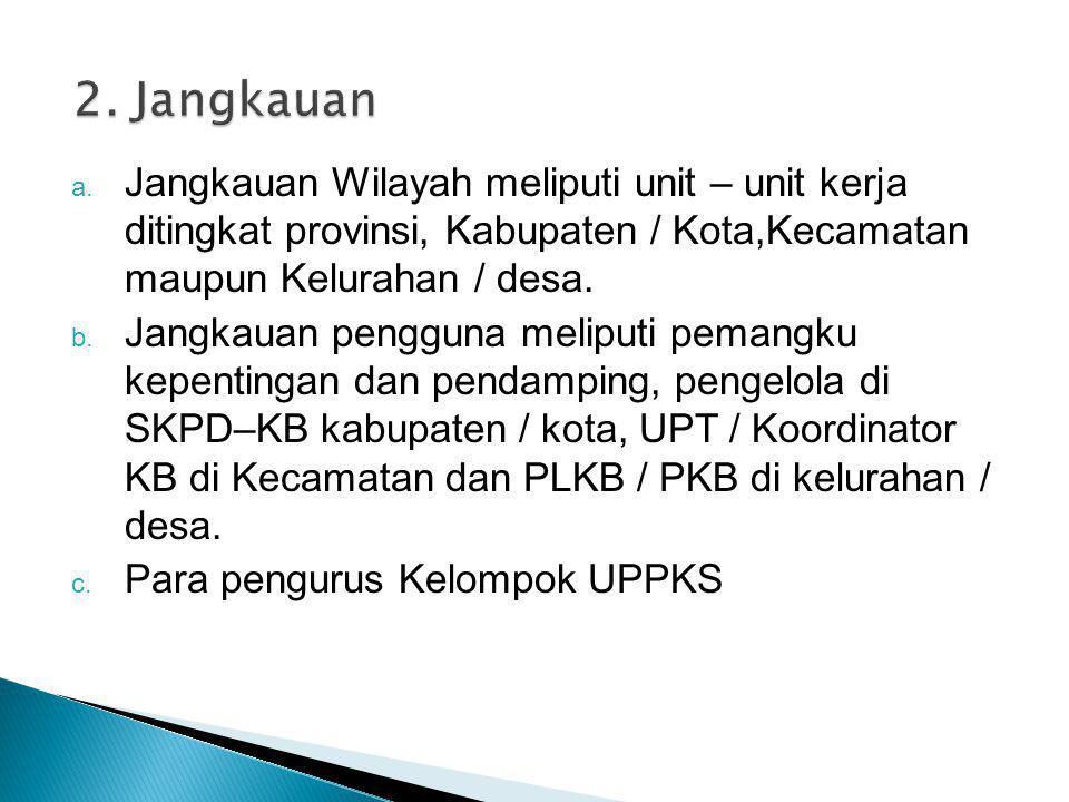 a. Jangkauan Wilayah meliputi unit – unit kerja ditingkat provinsi, Kabupaten / Kota,Kecamatan maupun Kelurahan / desa. b. Jangkauan pengguna meliputi
