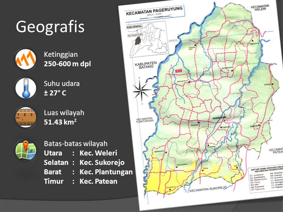 Geografis Ketinggian 250-600 m dpl Suhu udara ± 27° C Luas wilayah 51.43 km² Batas-batas wilayah Utara: Kec.