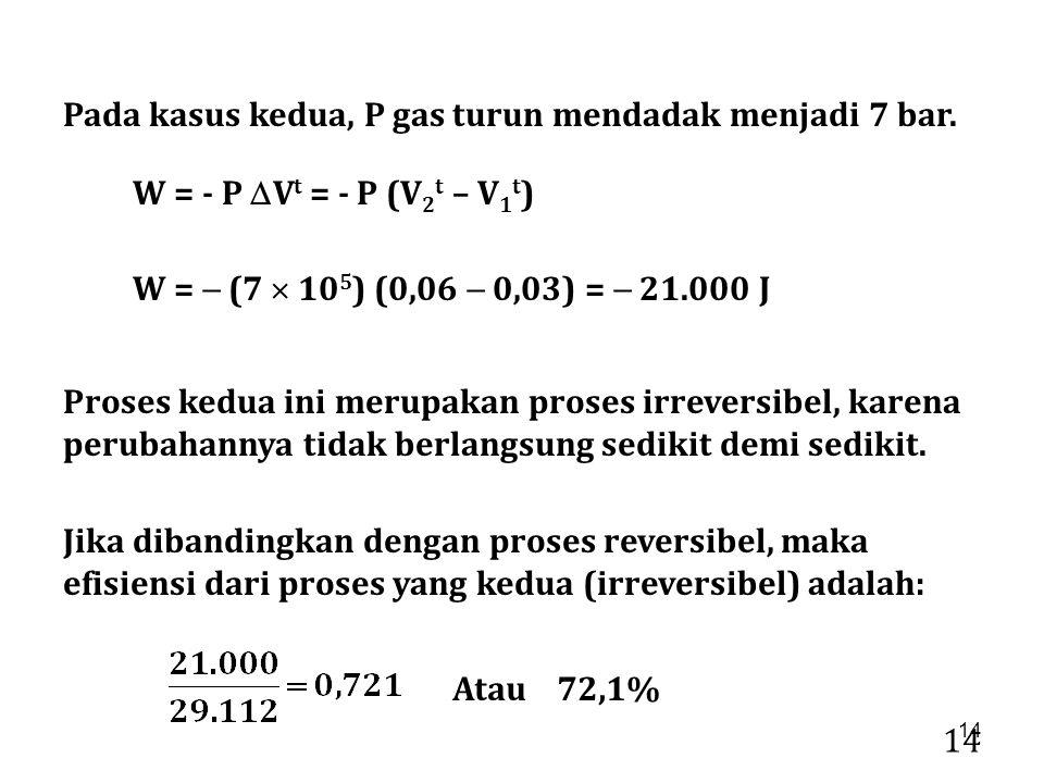 14 Pada kasus kedua, P gas turun mendadak menjadi 7 bar. W =  (7  10 5 ) (0,06  0,03) =  21.000 J Proses kedua ini merupakan proses irreversibel,