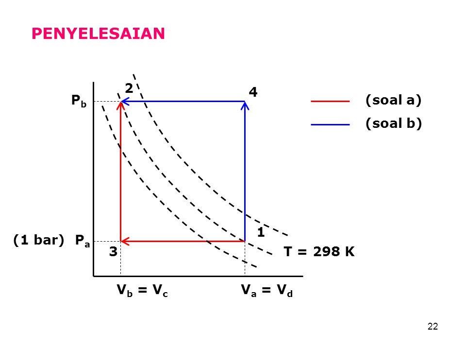 22 PENYELESAIAN PaPa PbPb V a = V d V b = V c 1 2 3 4 (soal a) (soal b) (1 bar) T = 298 K