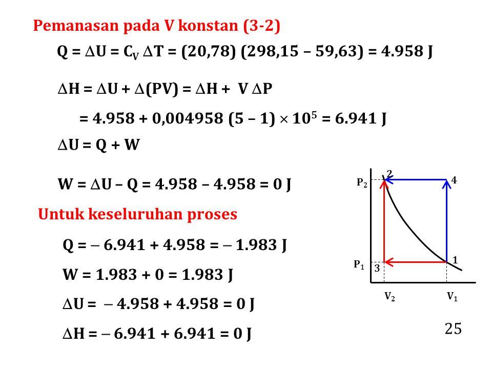 25 Q =  U = C V  T = (20,78) (298,15 – 59,63) = 4.958 J  H =  U +  (PV) =  H + V  P = 4.958 + 0,004958 (5 – 1)  10 5 = 6.941 J  U = Q + W W =