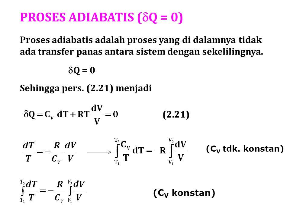 PROSES ADIABATIS (  Q = 0) Proses adiabatis adalah proses yang di dalamnya tidak ada transfer panas antara sistem dengan sekelilingnya.  Q = 0 Sehin