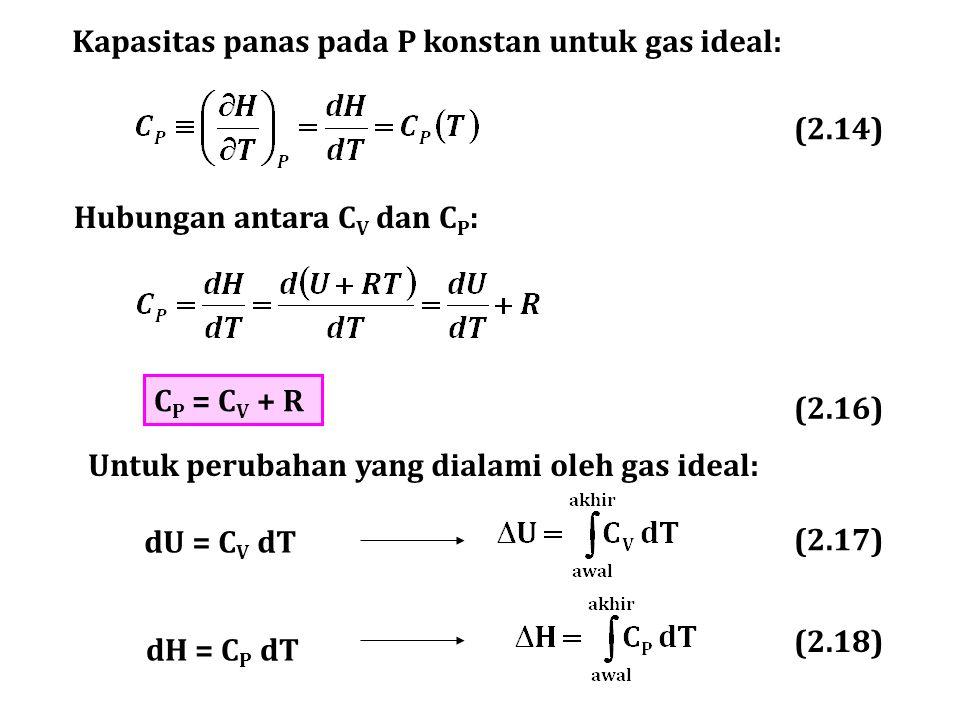 Untuk gas ideal dalam sistem tertutup yang mengalami proses reversibel:  Q +  W = dU Kerja/usaha untuk sistem tertutup yang mengalami proses reversibel:  W =  P dV Sehingga:  Q = C V dT + P dV (2.5) (2.20)  Q +  W = C V dT Jika digabung dengan pers.