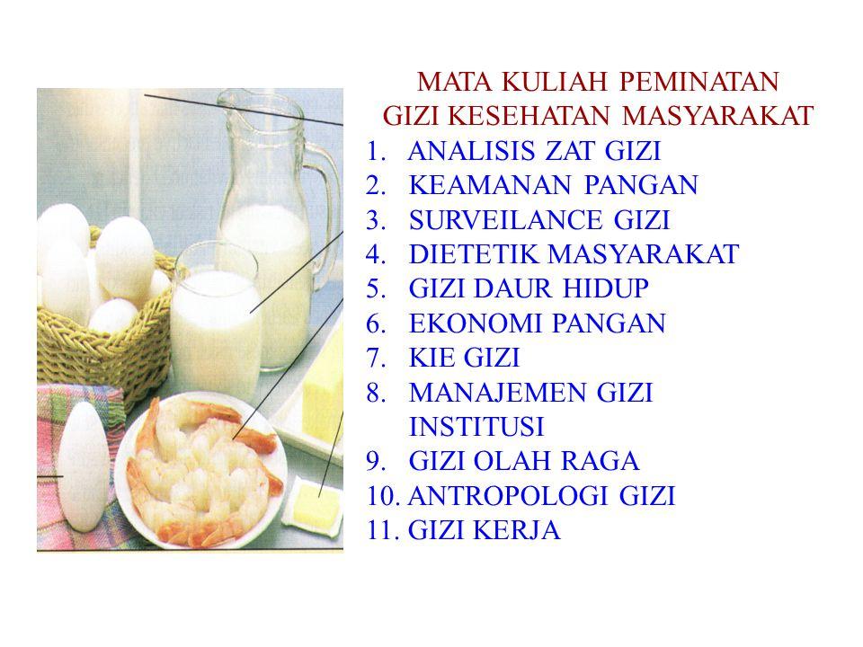 MATA KULIAH PEMINATAN GIZI KESEHATAN MASYARAKAT 1. ANALISIS ZAT GIZI 2. KEAMANAN PANGAN 3. SURVEILANCE GIZI 4. DIETETIK MASYARAKAT 5. GIZI DAUR HIDUP