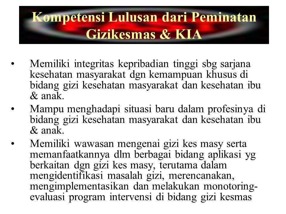 Kompetensi Lulusan dari Peminatan Gizikesmas & KIA  Mampu menyelesaikan masalah-masalah saat ini yang diakibatkan oleh adanya otonomi daerah, khusunya masalah yang terkait dengan gizi kesmas dan kesehatan ibu & anak.