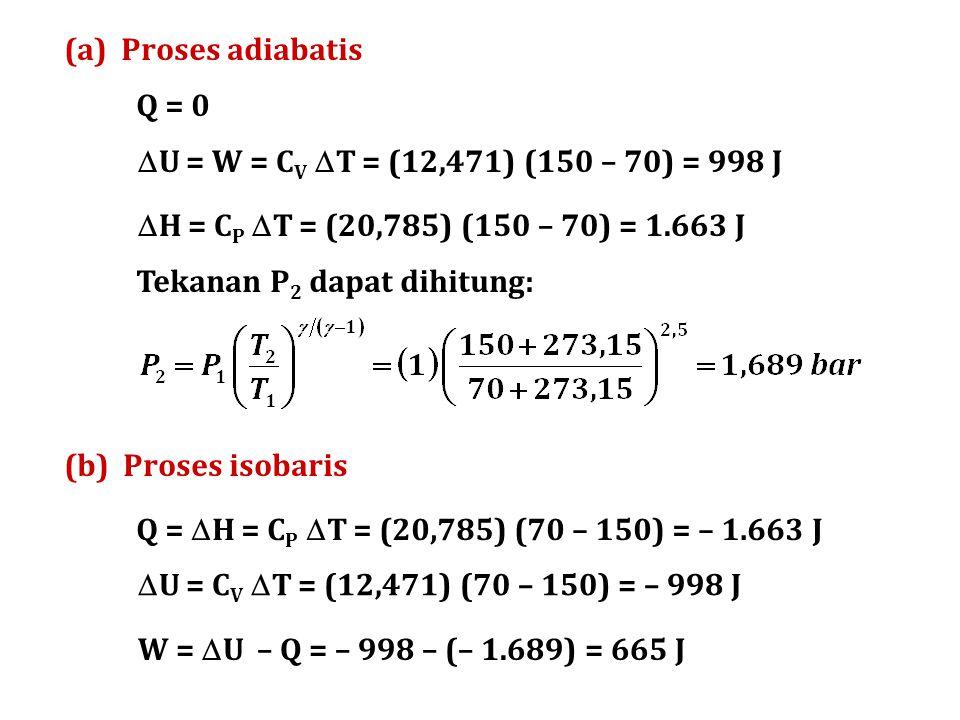 (a) Proses adiabatis Q = 0  U = W = C V  T = (12,471) (150 – 70) = 998 J  H = C P  T = (20,785) (150 – 70) = 1.663 J Tekanan P 2 dapat dihitung: (