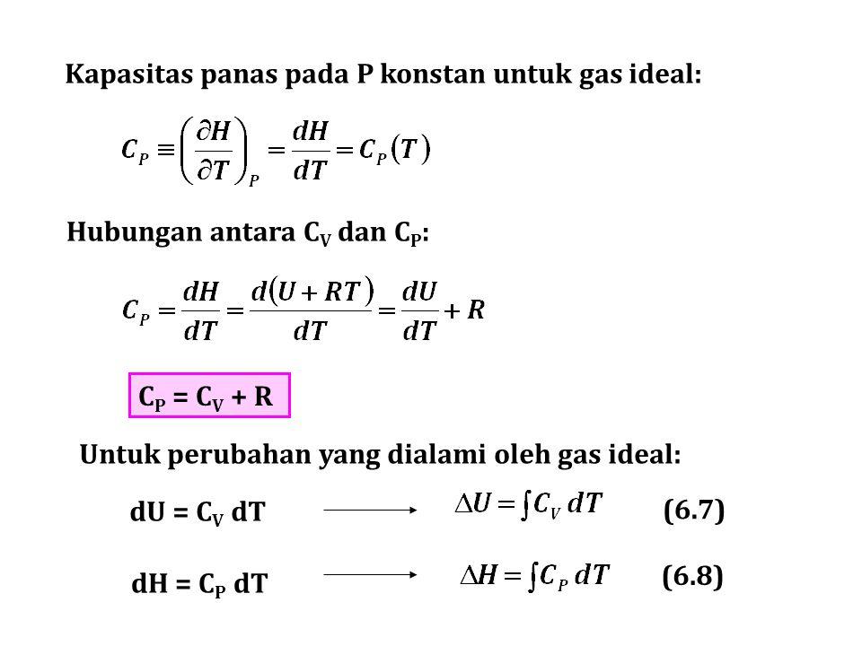 Kapasitas panas pada P konstan untuk gas ideal: Hubungan antara C V dan C P : C P = C V + R Untuk perubahan yang dialami oleh gas ideal: dU = C V dT d