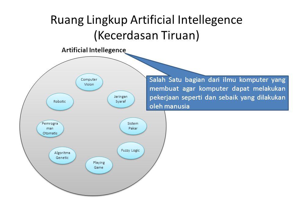 Ruang Lingkup Artificial Intellegence (Kecerdasan Tiruan) Artificial Intellegence Robotic Computer Vision Jaringan Syaraf Sistem Pakar Fuzzy Logic Pla
