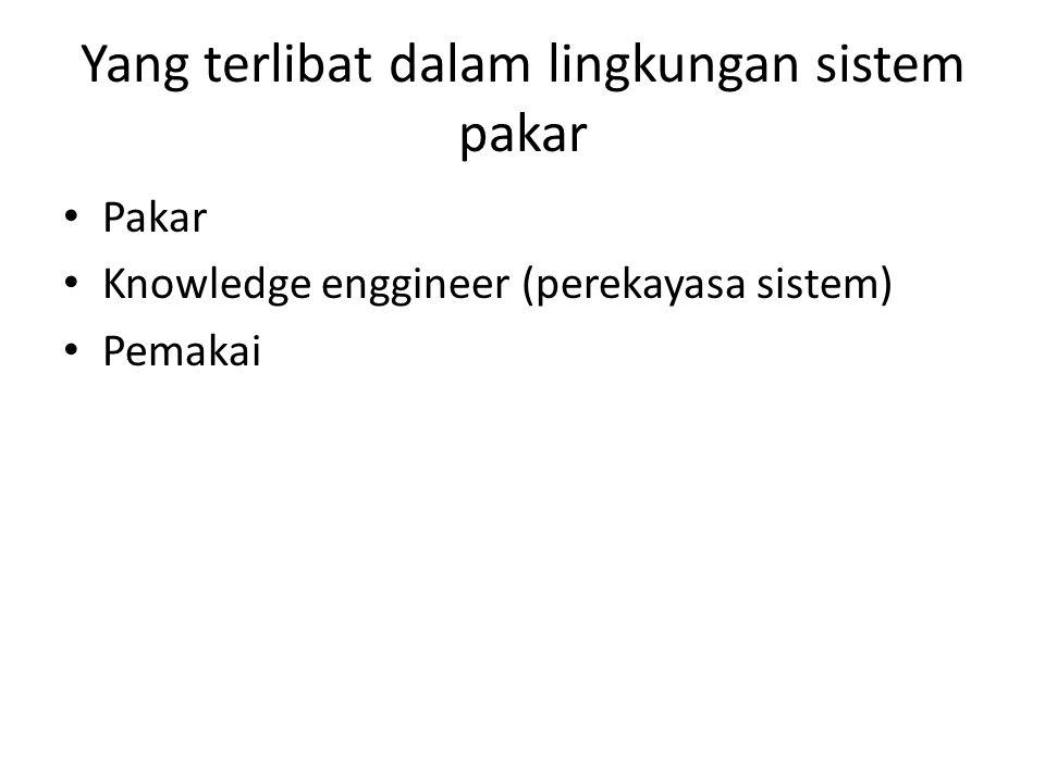 Yang terlibat dalam lingkungan sistem pakar Pakar Knowledge enggineer (perekayasa sistem) Pemakai