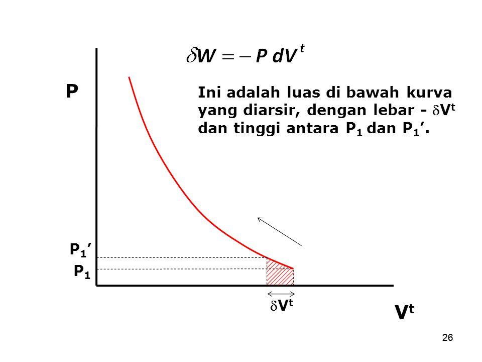 26 P VtVt P1P1 VtVt Ini adalah luas di bawah kurva yang diarsir, dengan lebar - V t dan tinggi antara P 1 dan P 1 '. P1'P1'