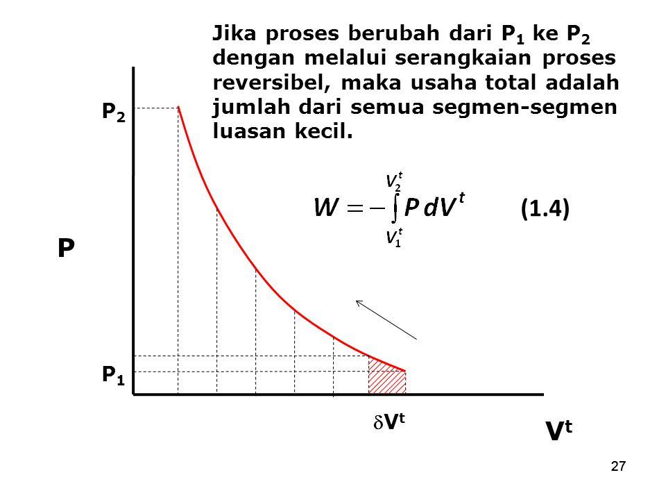 27 P VtVt P1P1 VtVt Jika proses berubah dari P 1 ke P 2 dengan melalui serangkaian proses reversibel, maka usaha total adalah jumlah dari semua segm