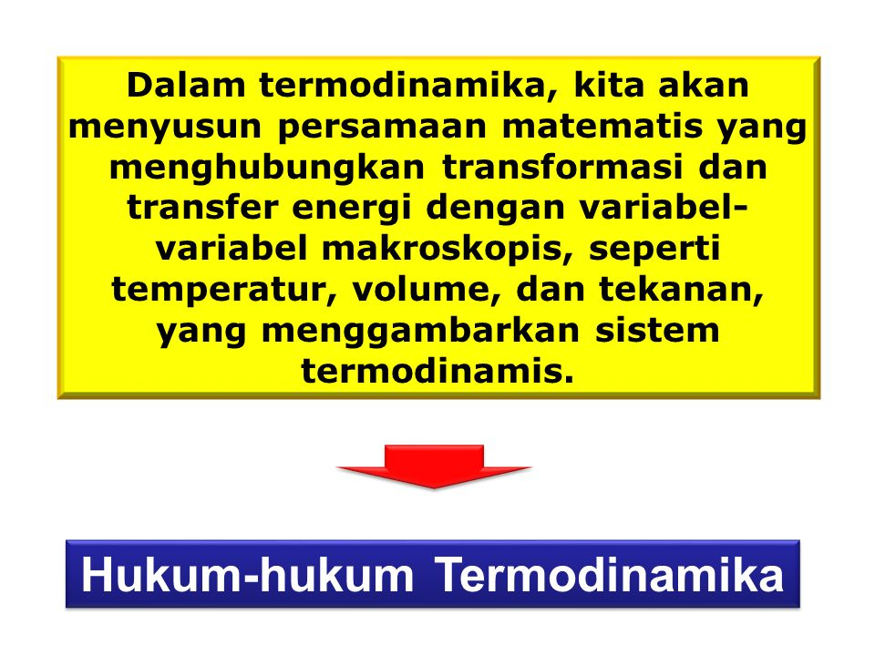 Hukum-hukum Termodiamika: 1.Hukum ke-0: mendefinisikan temperatur (T) 2.Hukuj ke-1: mendefinisikan energi (U) 3.Hukum ke-2 : mendefinisikan entropy (S) 4.Hukum ke-3: mendefinisikan nilai S pada 0 K