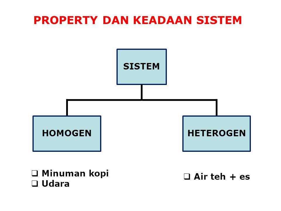 Fasa adalah sejumlah material yang o Memiliki komposisi seragam/homogen o Dapat dibedakan secara fisik dengan fasa lainnya o Dapat dipisahkan secara mekanik dari fasa lainnya Contoh sistem satu fasa ( = 1): o Air murni o Udara (N 2, O 2, Ar, CO 2 ) Contoh sistem 2 fasa: o Es dalam air o Susu (butiran lemak dalam larutan air)