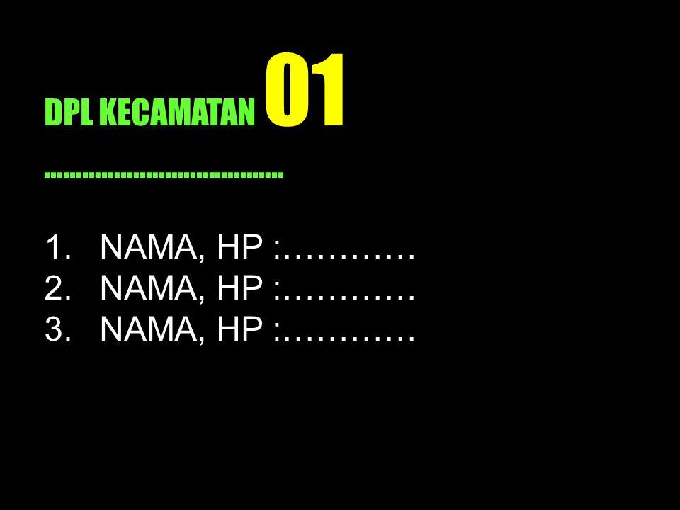 DPL KECAMATAN 01 ……………………………….. 1.NAMA, HP :………… 2.NAMA, HP :………… 3.NAMA, HP :…………