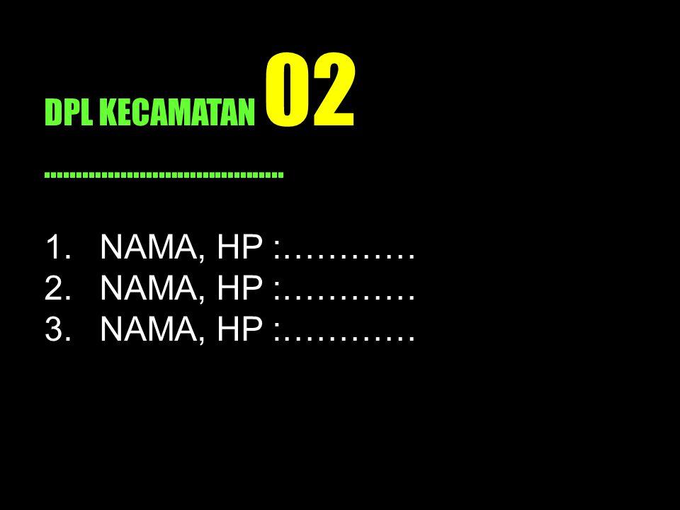 DPL KECAMATAN 02 ……………………………….. 1.NAMA, HP :………… 2.NAMA, HP :………… 3.NAMA, HP :…………