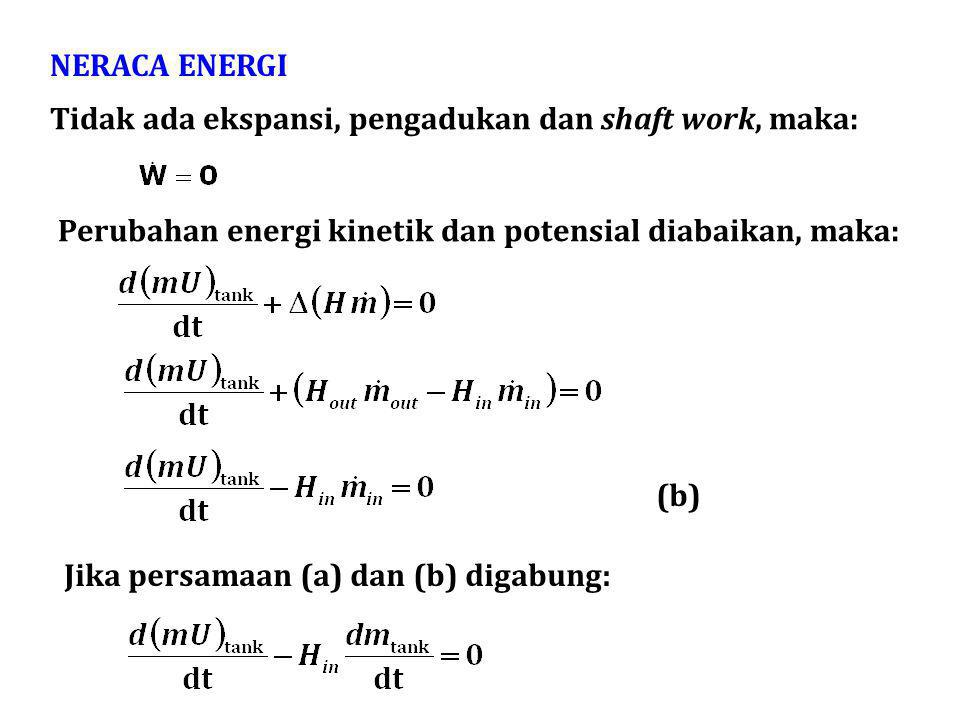 Tidak ada ekspansi, pengadukan dan shaft work, maka: Perubahan energi kinetik dan potensial diabaikan, maka: NERACA ENERGI (b) Jika persamaan (a) dan