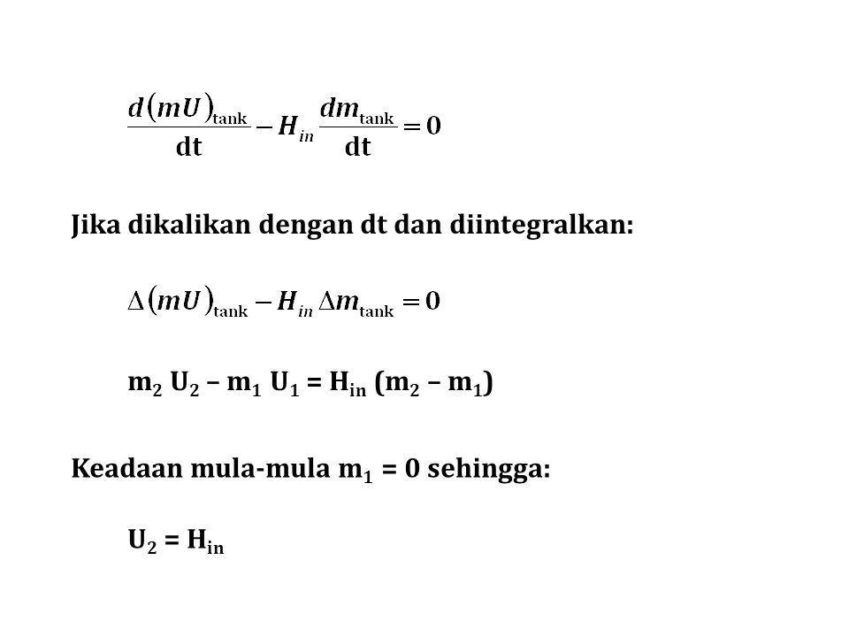 m 2 U 2 – m 1 U 1 = H in (m 2 – m 1 ) Jika dikalikan dengan dt dan diintegralkan: Keadaan mula-mula m 1 = 0 sehingga: U 2 = H in