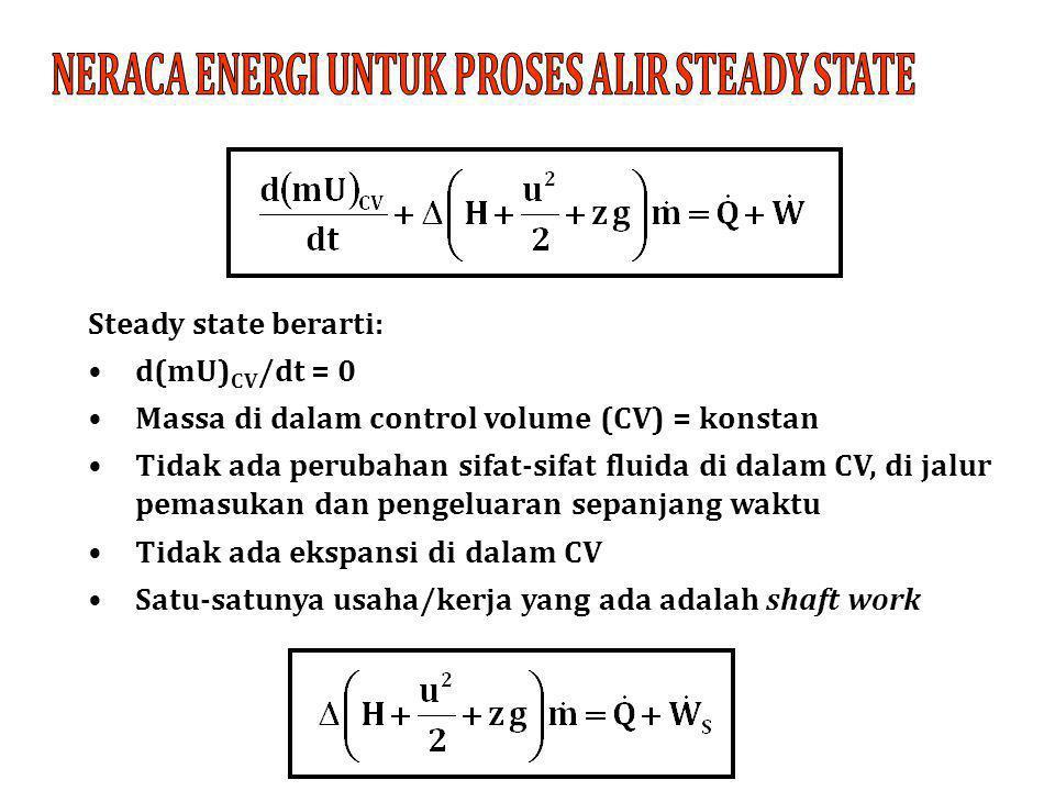 Steady state berarti: d(mU) CV /dt = 0 Massa di dalam control volume (CV) = konstan Tidak ada perubahan sifat-sifat fluida di dalam CV, di jalur pemas