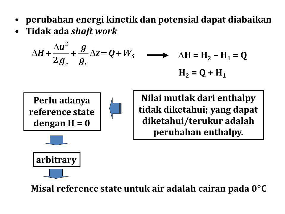 perubahan energi kinetik dan potensial dapat diabaikan Tidak ada shaft work  H = H 2 – H 1 = Q H 2 = Q + H 1 Nilai mutlak dari enthalpy tidak diketah