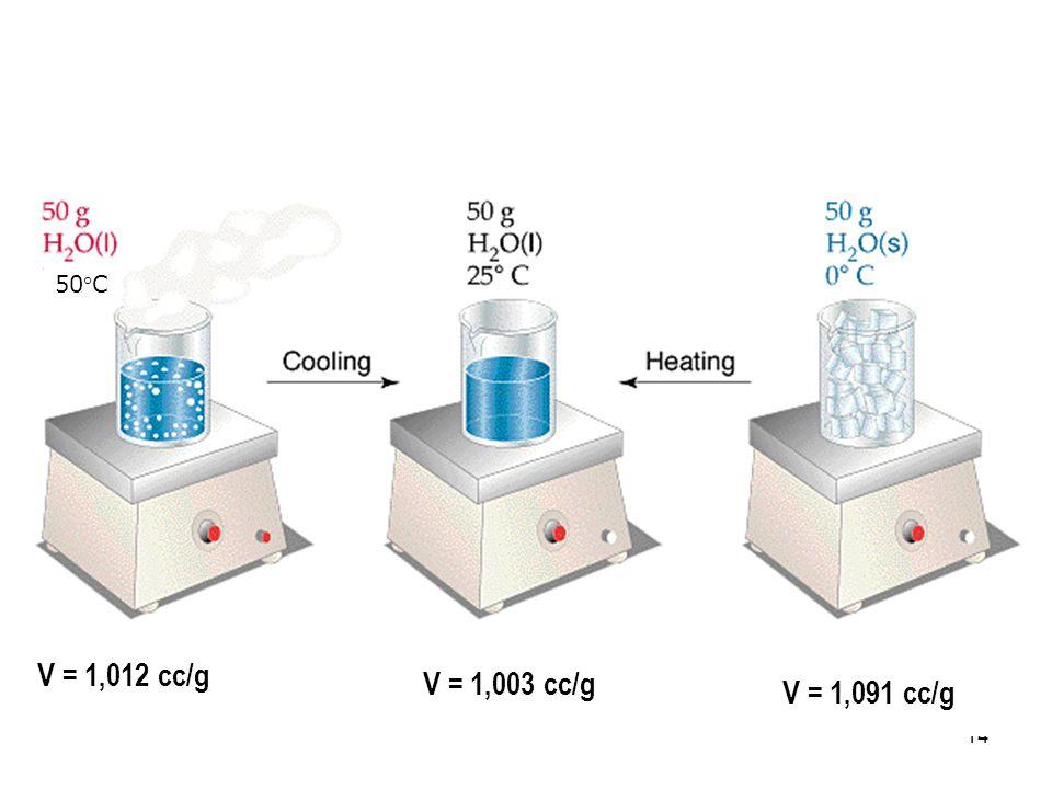 14 V = 1,012 cc/g V = 1,003 cc/g V = 1,091 cc/g 50C