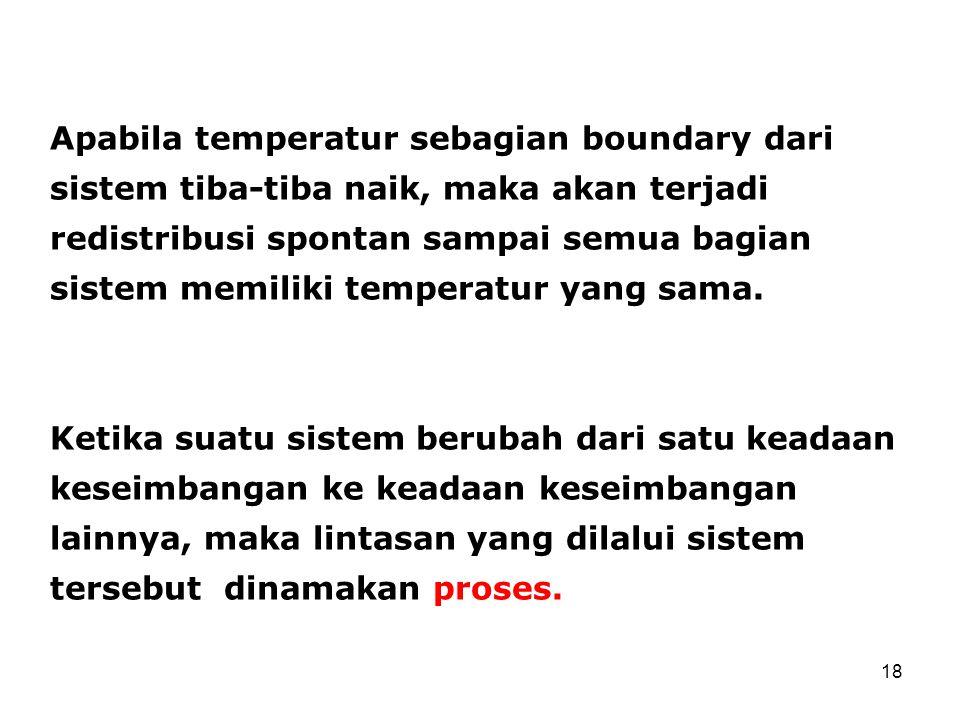 Apabila temperatur sebagian boundary dari sistem tiba-tiba naik, maka akan terjadi redistribusi spontan sampai semua bagian sistem memiliki temperatur
