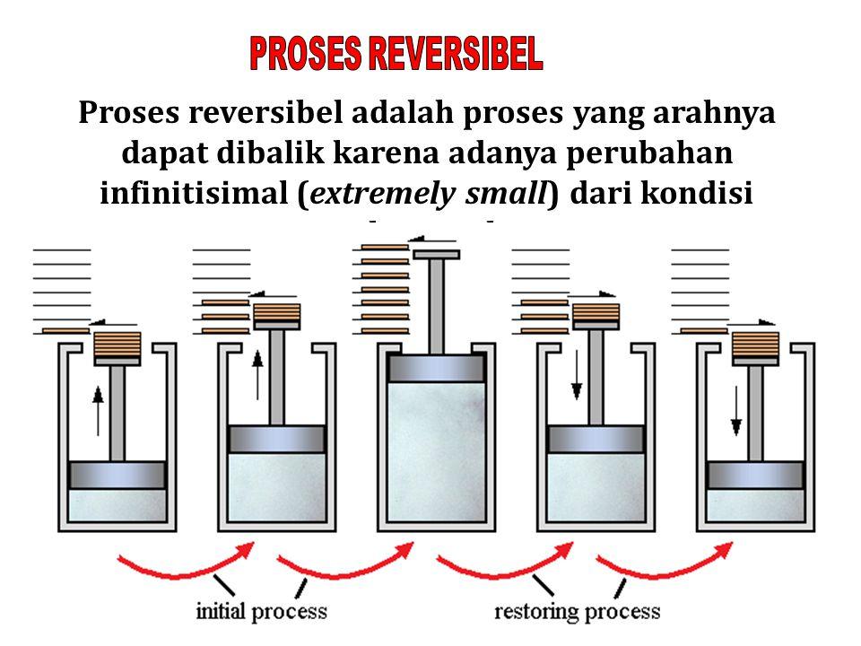 20 Proses reversibel adalah proses yang arahnya dapat dibalik karena adanya perubahan infinitisimal (extremely small) dari kondisi eksternal.