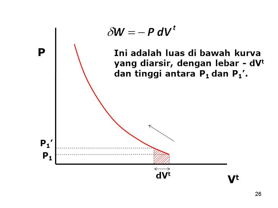 26 P VtVt P1P1 dVtdVt Ini adalah luas di bawah kurva yang diarsir, dengan lebar - dV t dan tinggi antara P 1 dan P 1 '. P1'P1'